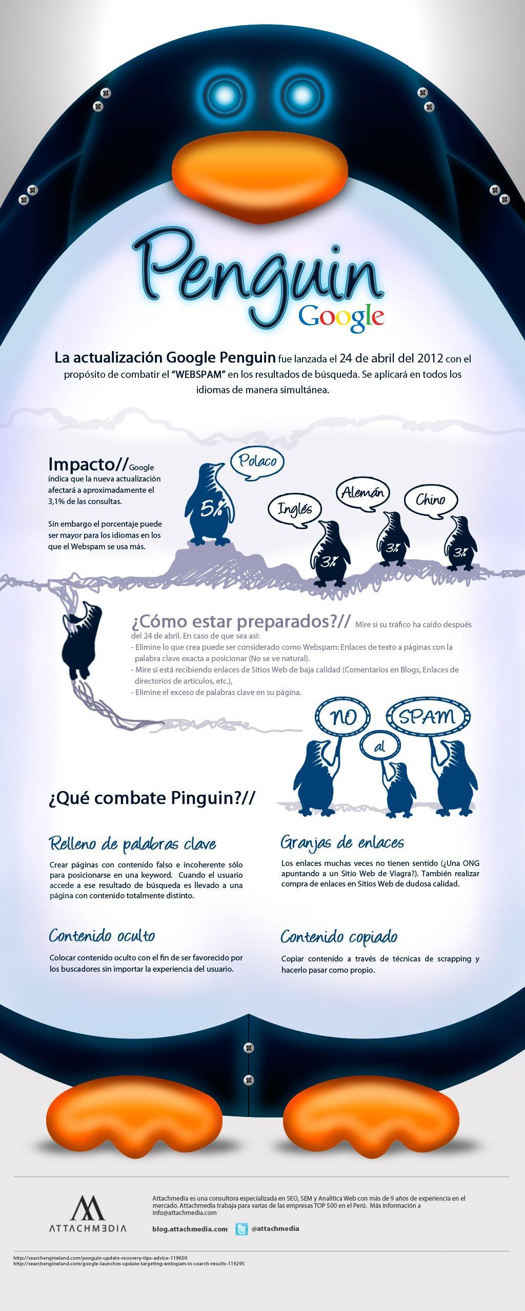Guía de Google Penguin: Últimas cuestiones (IV)
