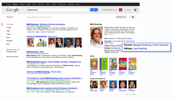 Knowledge Graph llega a todo el mundo, de la mano del buscador y Gmail