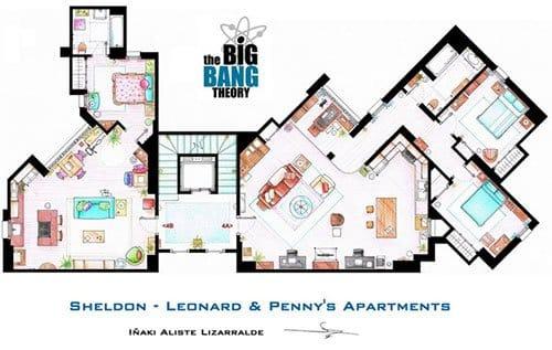 Planos de las casas de las series más conocidas