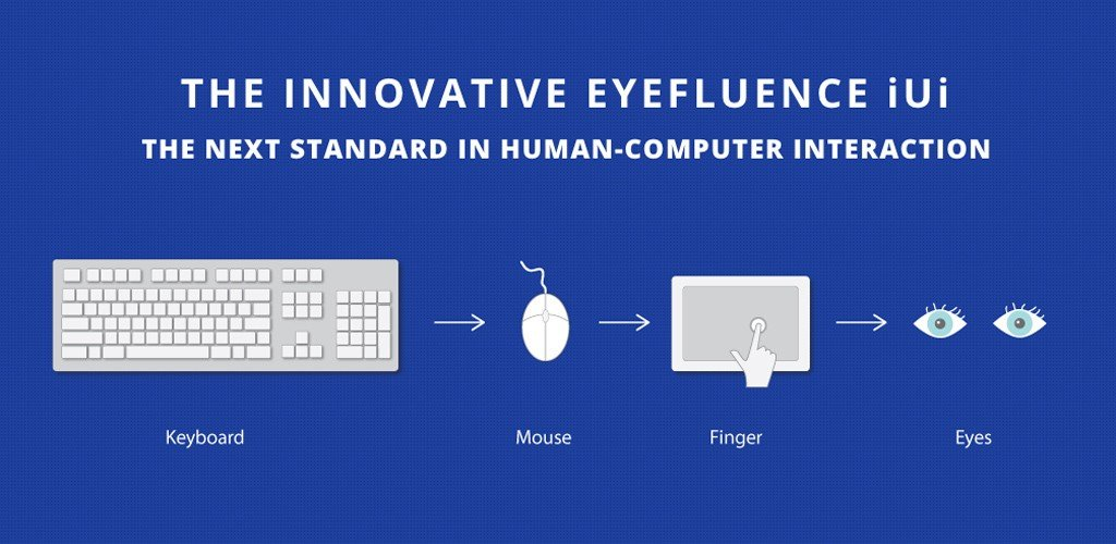 eyefluence