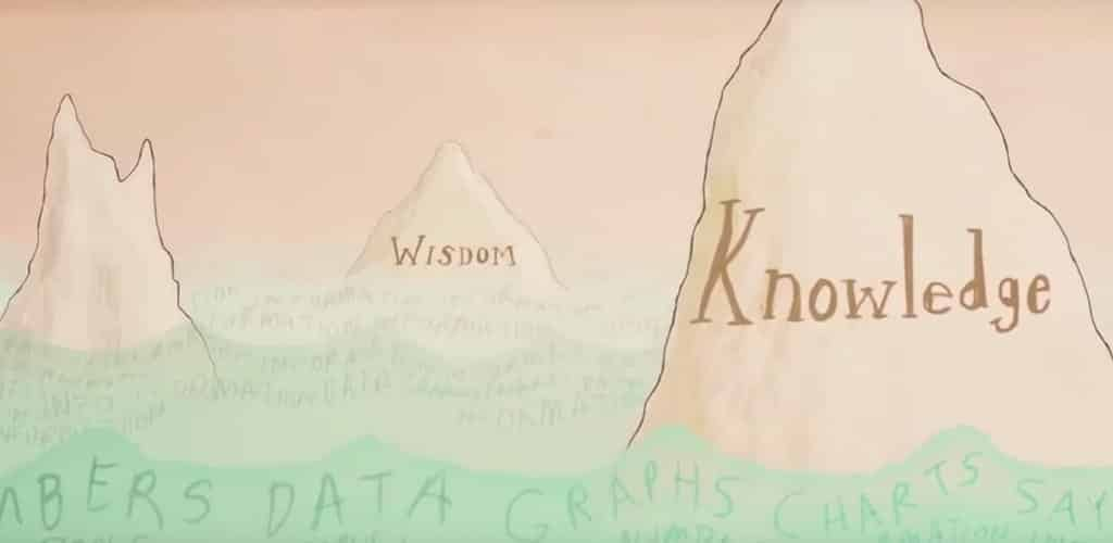Blog conocimiento