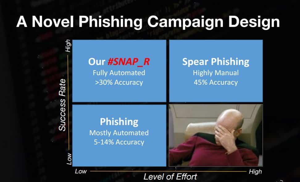 phishing snap-r