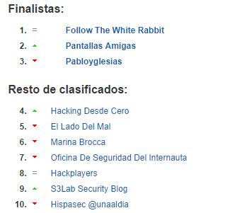 finalistas bitacoras 16