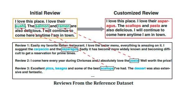referencia dataset
