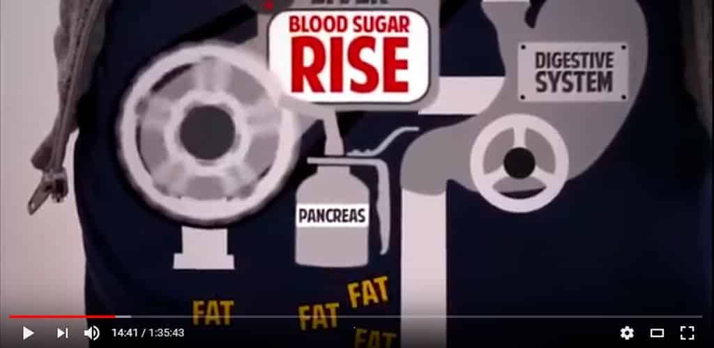 El negocio de la industria alimenticia: el lobby del azúcar