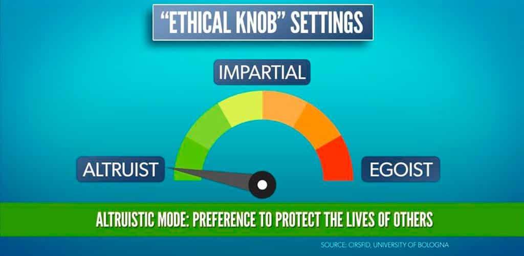 dial etico