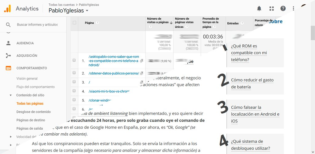 Cómo identificar los post que mejor funcionan y destacarlos en WordPress