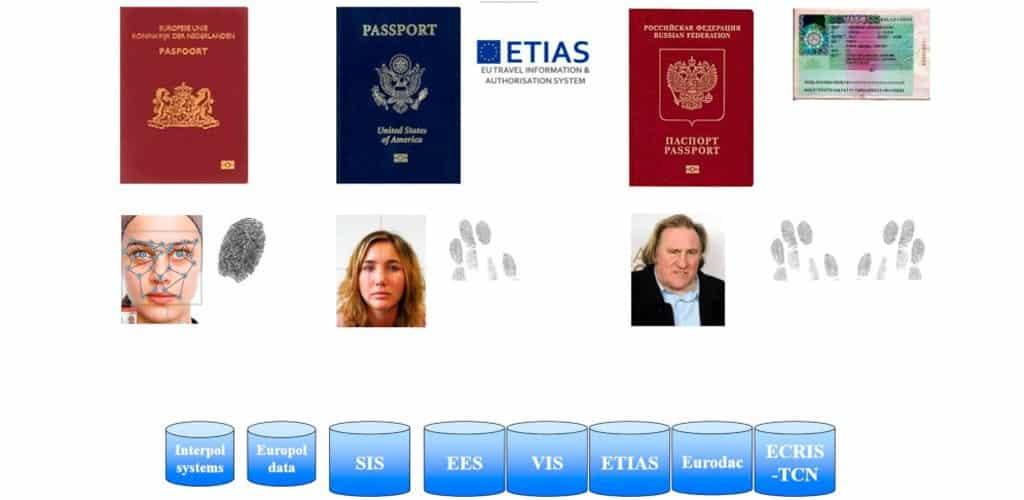 europa datos biometricos