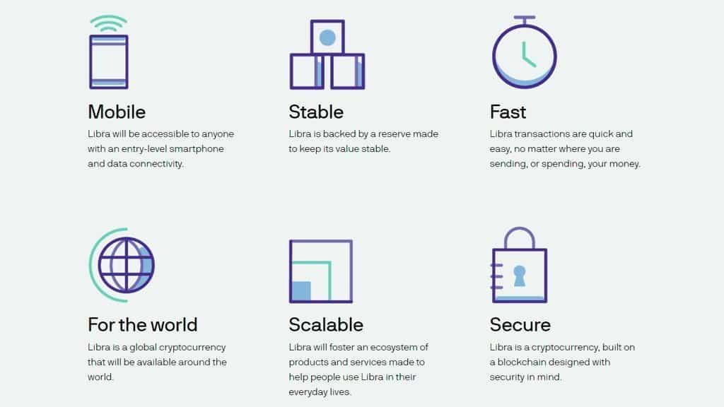 ¿Qué es y qué no es Libra? La nueva criptomoneda «creada» por Facebook