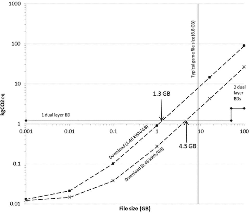 9-Figure4-1