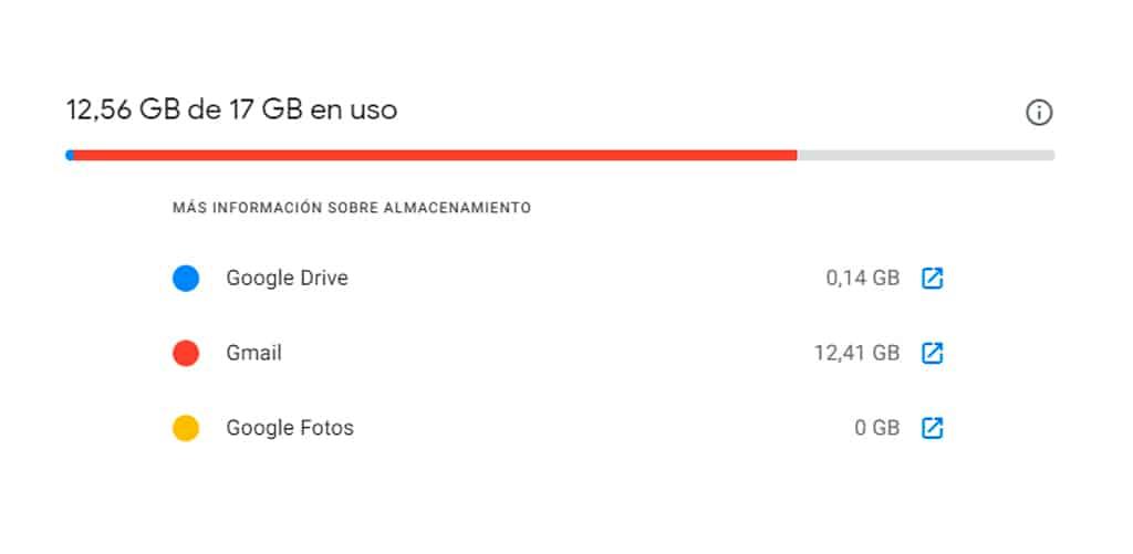 Google Drive liberar espacio