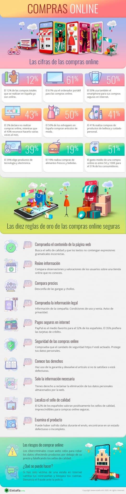 infografia compras online
